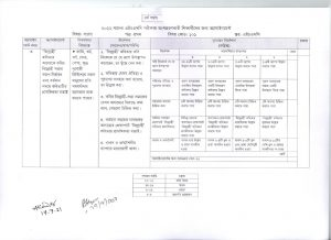 4th week_page-0002 Bangla